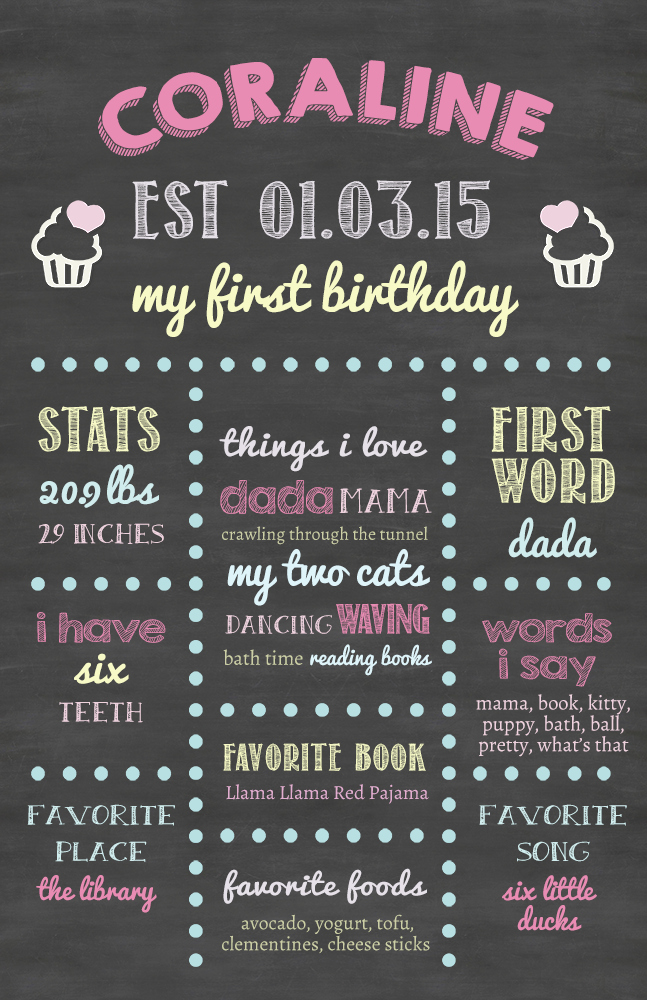 Chalkboard Birthday Sign Template Unique Free First Birthday Chalkboard Poster Template First