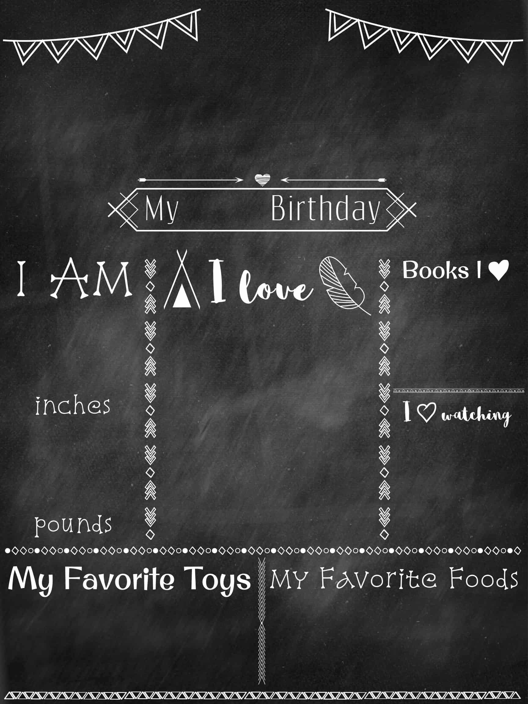 Chalkboard Poster Template Free Awesome Birthday Poster Template Free with Step by Step Tutorial