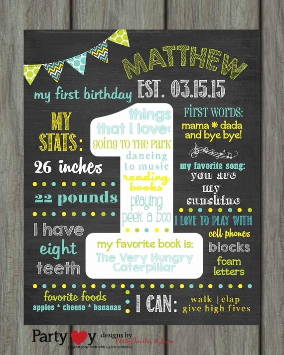 Chalkboard Poster Template Free Best Of Items Similar to First Birthday Chalkboard Poster First