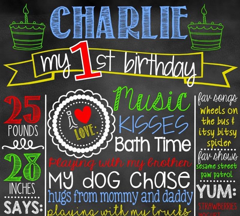 Chalkboard Poster Template Free Unique 22 Beautiful Chalkboard Posters