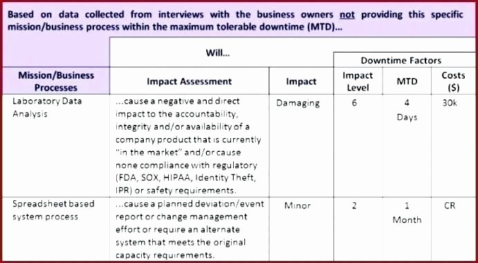 Change Impact Analysis Template Fresh Project Impact assessment Template Business Impact