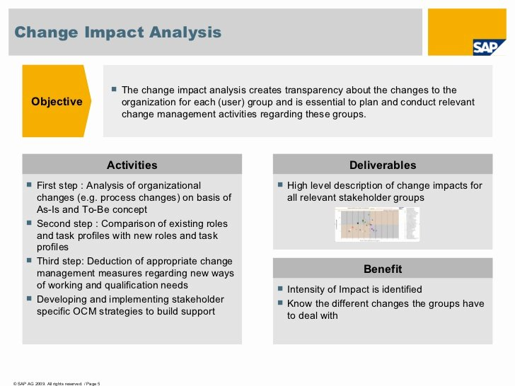 Change Impact Analysis Template Inspirational Impact Analysis Example Flood Safety Video Emergency