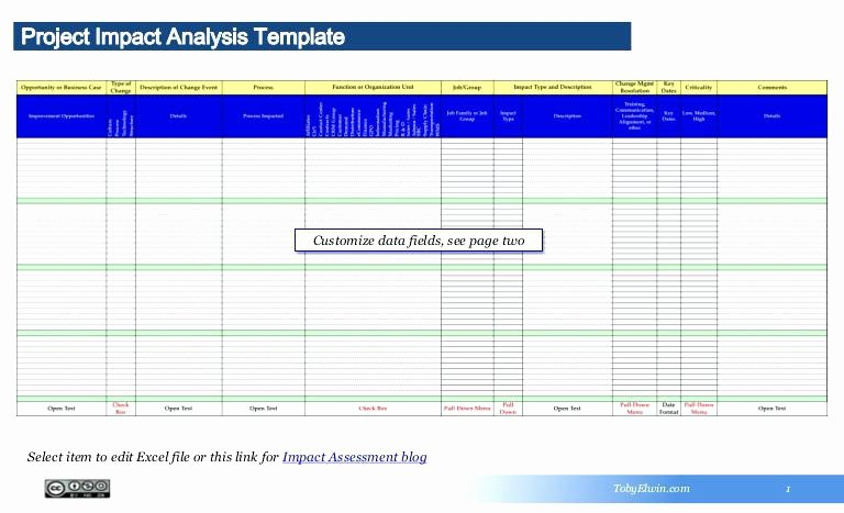 Change Impact Analysis Template Lovely Change Impact Analysis Template Excel – asctech