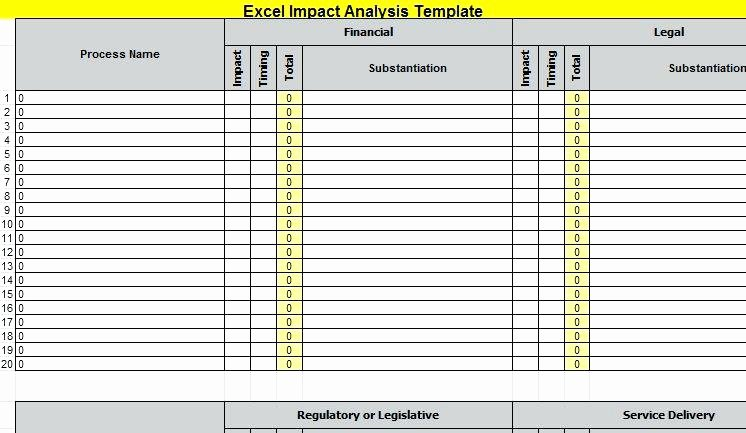 change impact analysis sample page 5 change impact analysis project change impact analysis template