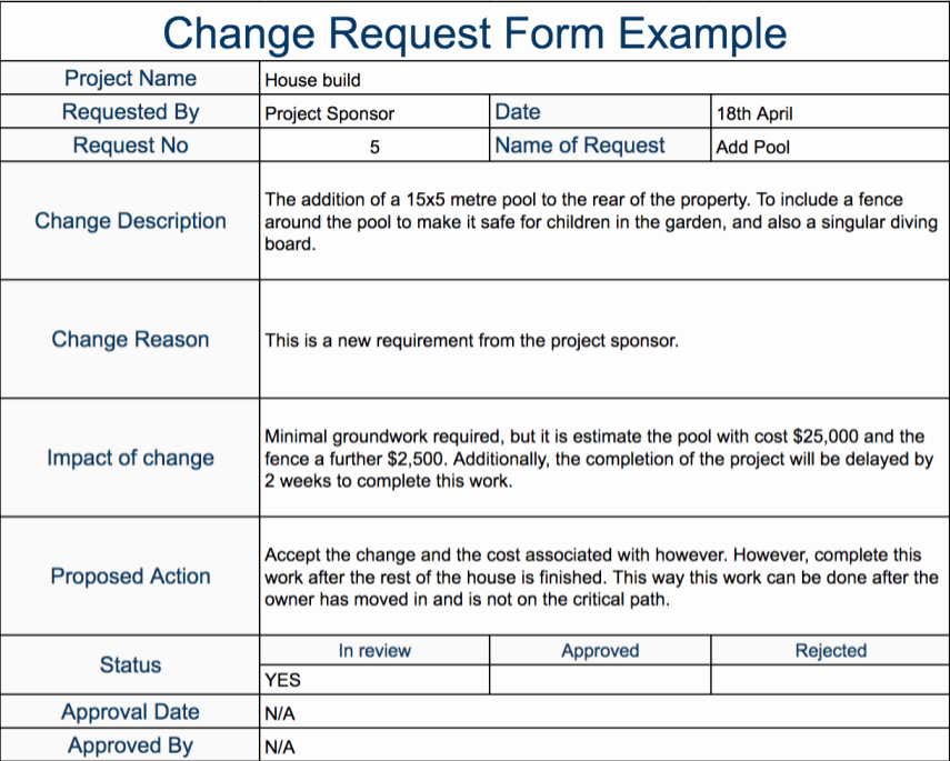 Change Management form Template Awesome Collection Change Request form Template Excel S