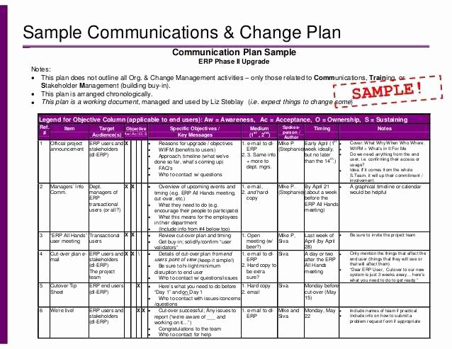 Change Management Plan Template Elegant 9 Change Management Plan with Examples Pdf Word Pages