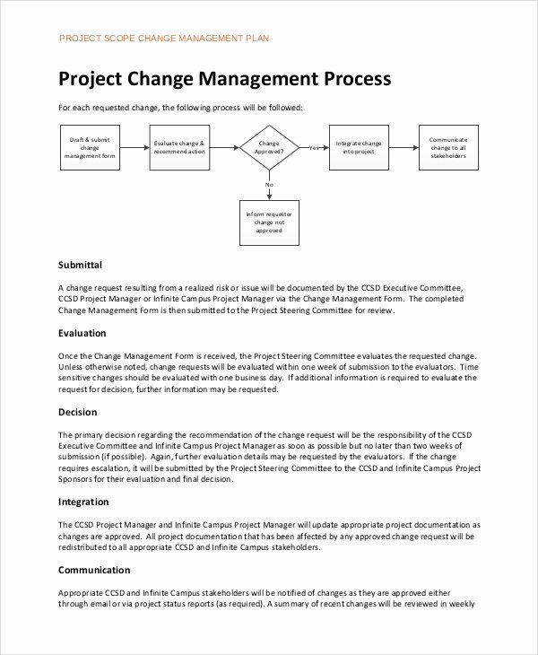 Change Management Plan Template Lovely Change Management Plan Templates Zoro Blaszczak