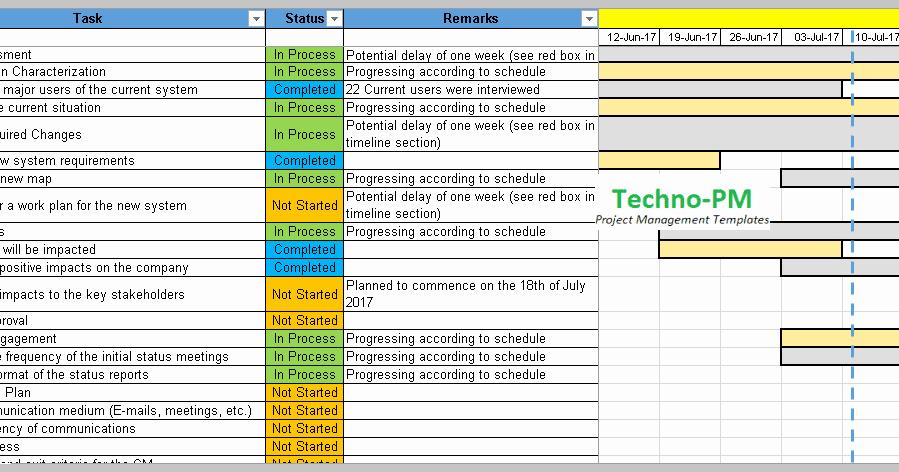Change Management Plan Template New 4 Change Management Templates Free Project Management