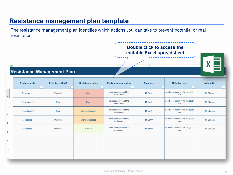 Change Management Plan Template Unique Change Management toolkit Including Models Plans