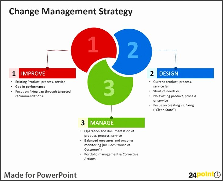 Change Management Planning Template Beautiful 7 organizational Change Management Plan Template