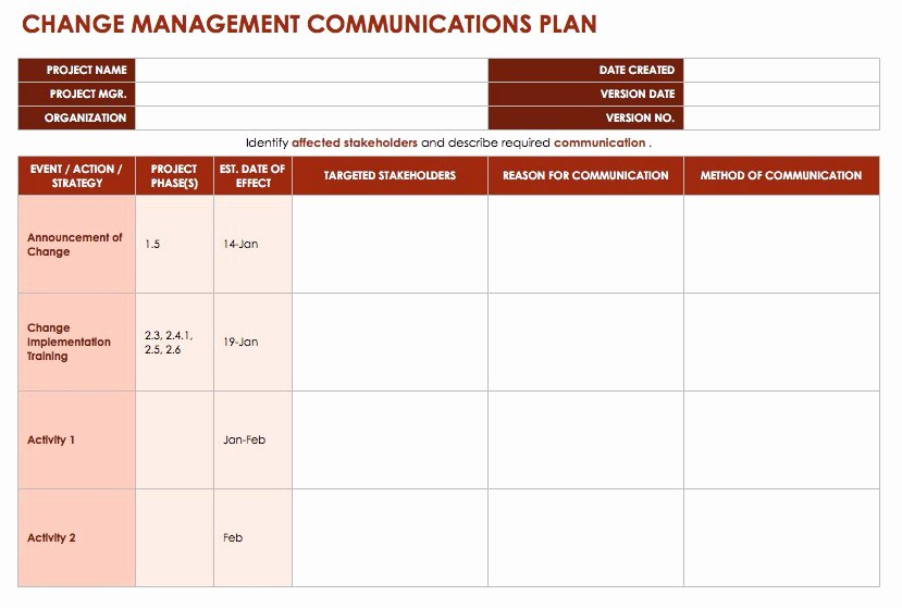 Change Management Planning Template Luxury Free Change Management Templates
