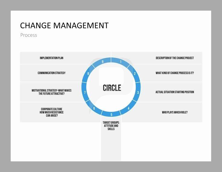 Change Management Process Template Best Of 19 Best Images About Change Management Powerpoint