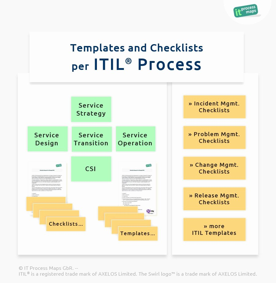 Change Management Process Template Elegant Itil Checklists