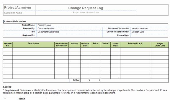 Change Management Process Template Fresh Change Control Process Tutorial