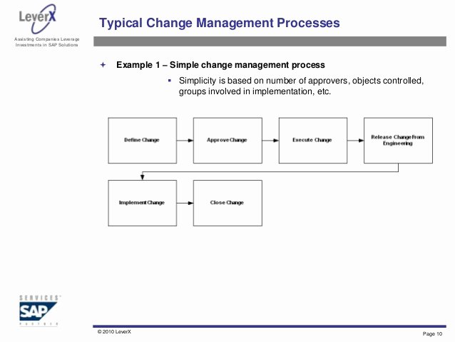Change Management Process Template Unique Engineering Change Management Overview and Best Practices