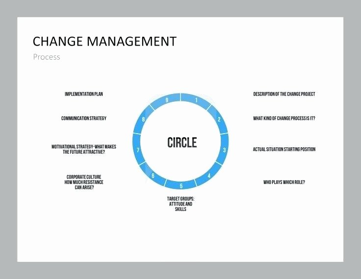 Change Management Strategy Template Beautiful Change Management Munication Template Best