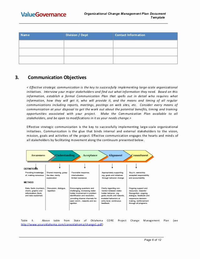 Change Management Strategy Template Unique Pm002 02 organizational Change Management Plan