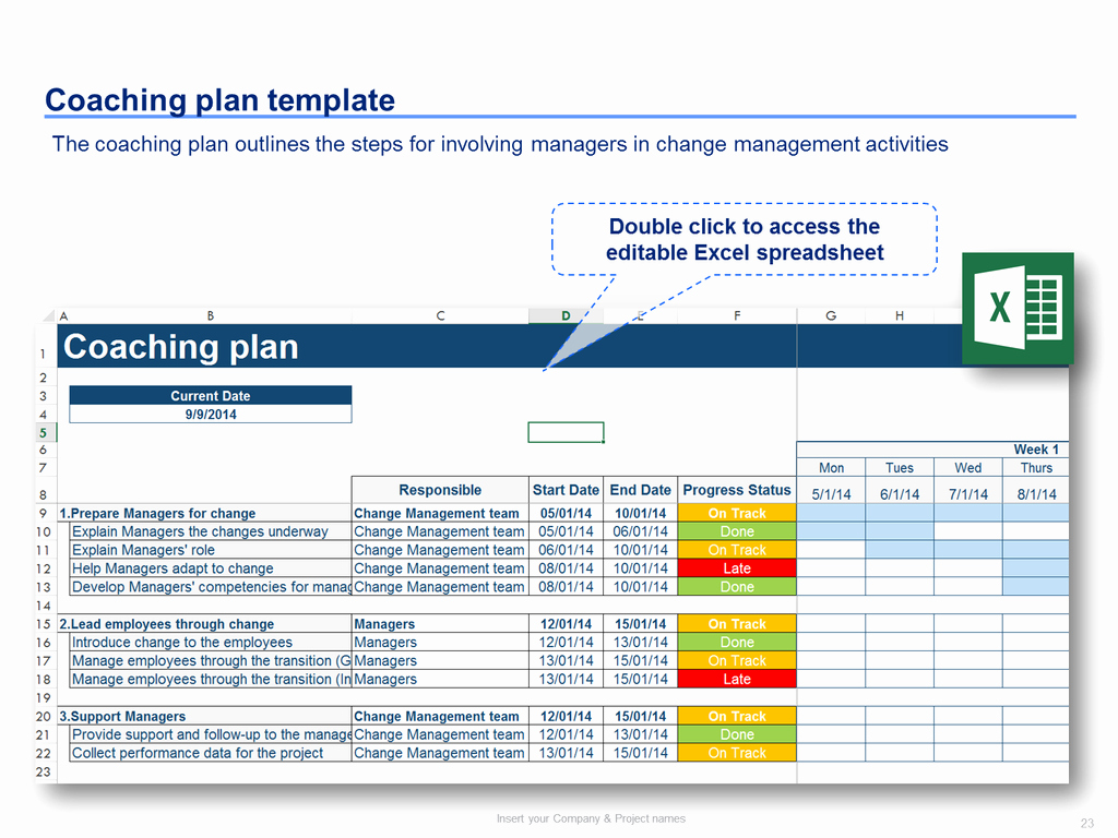 Change Management Template Excel Elegant Change Management toolkit Including Models Plans