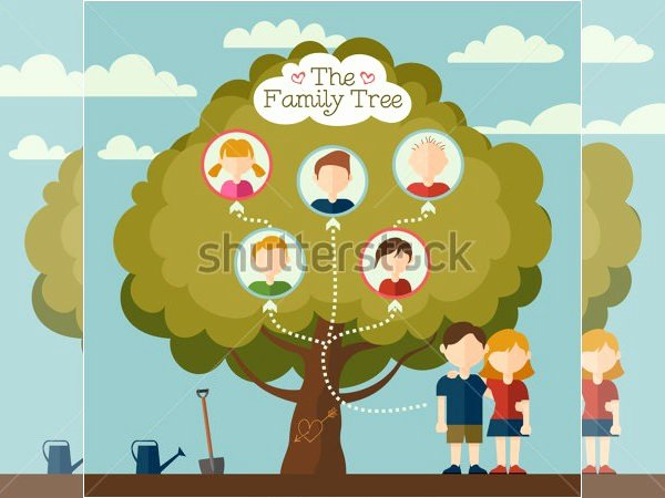 Children Family Tree Template Lovely Flat Avatars Family Tree Template for Kids within Cute