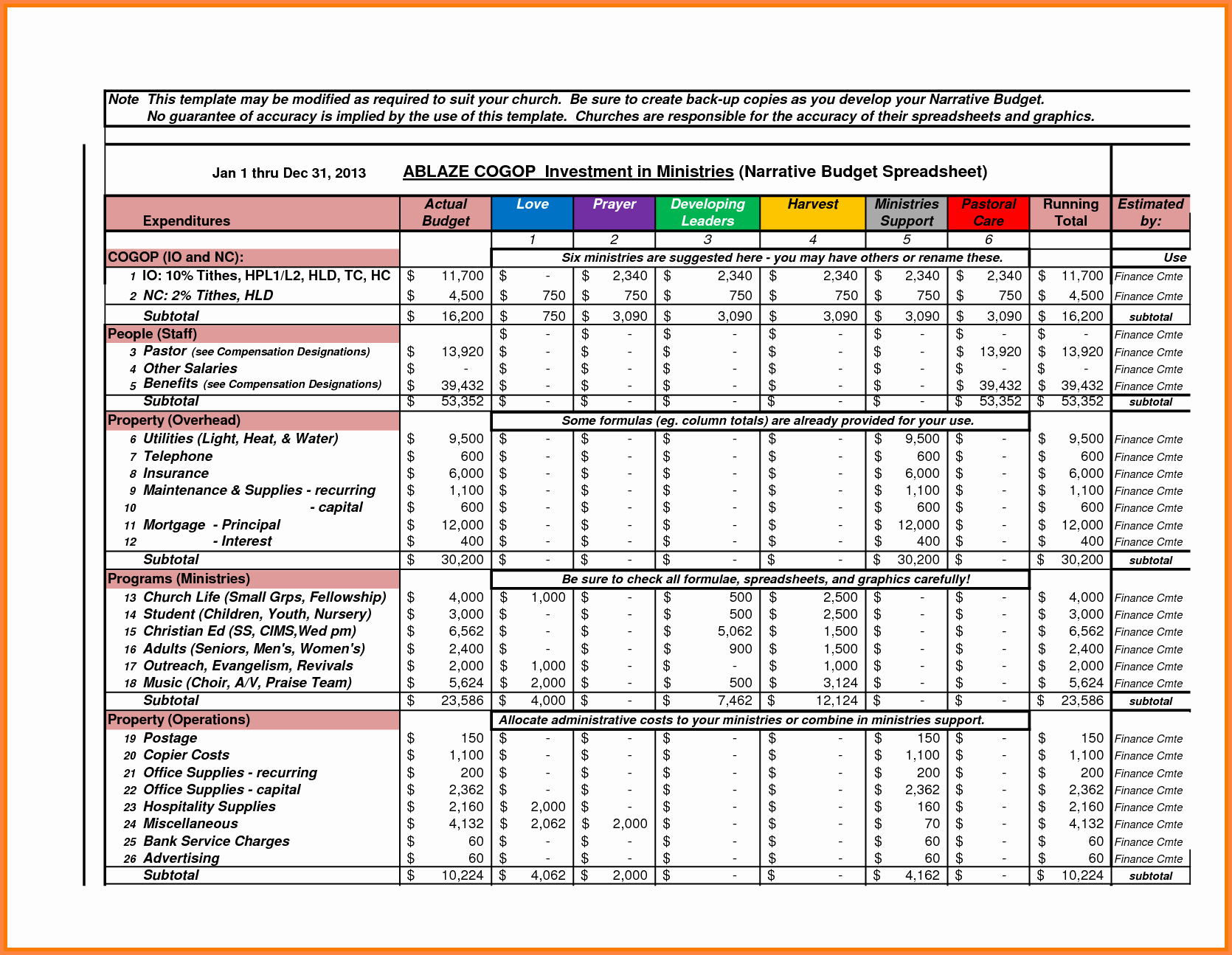 Church Budget Template Excel New 10 Sample Church Bud Spreadsheet