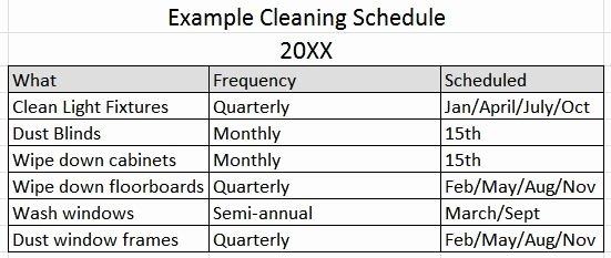 Church Cleaning Checklist Template Lovely 6 Tips for Managing Church Facilities Faith Magazine