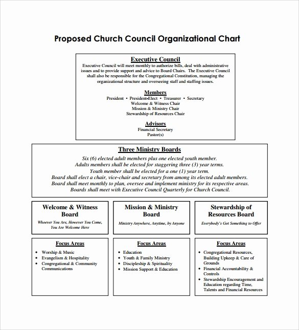 Church organizational Chart Template Elegant Sample Church organizational Chart Template 13 Free