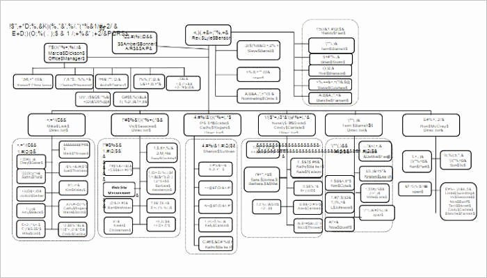 Church organizational Chart Template New 107 organizational Chart Templates Free Word Excel formats