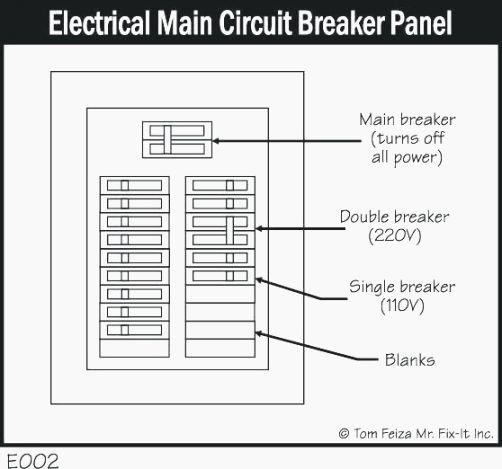 Circuit Breaker Directory Template Awesome top 41 Amazing Free Printable Circuit Breaker Panel Labels