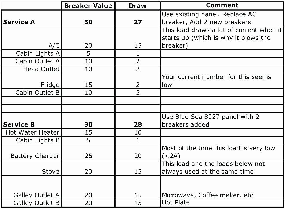 Circuit Breaker Directory Template Inspirational Electrical Panel Circuit Directory Template Elegant