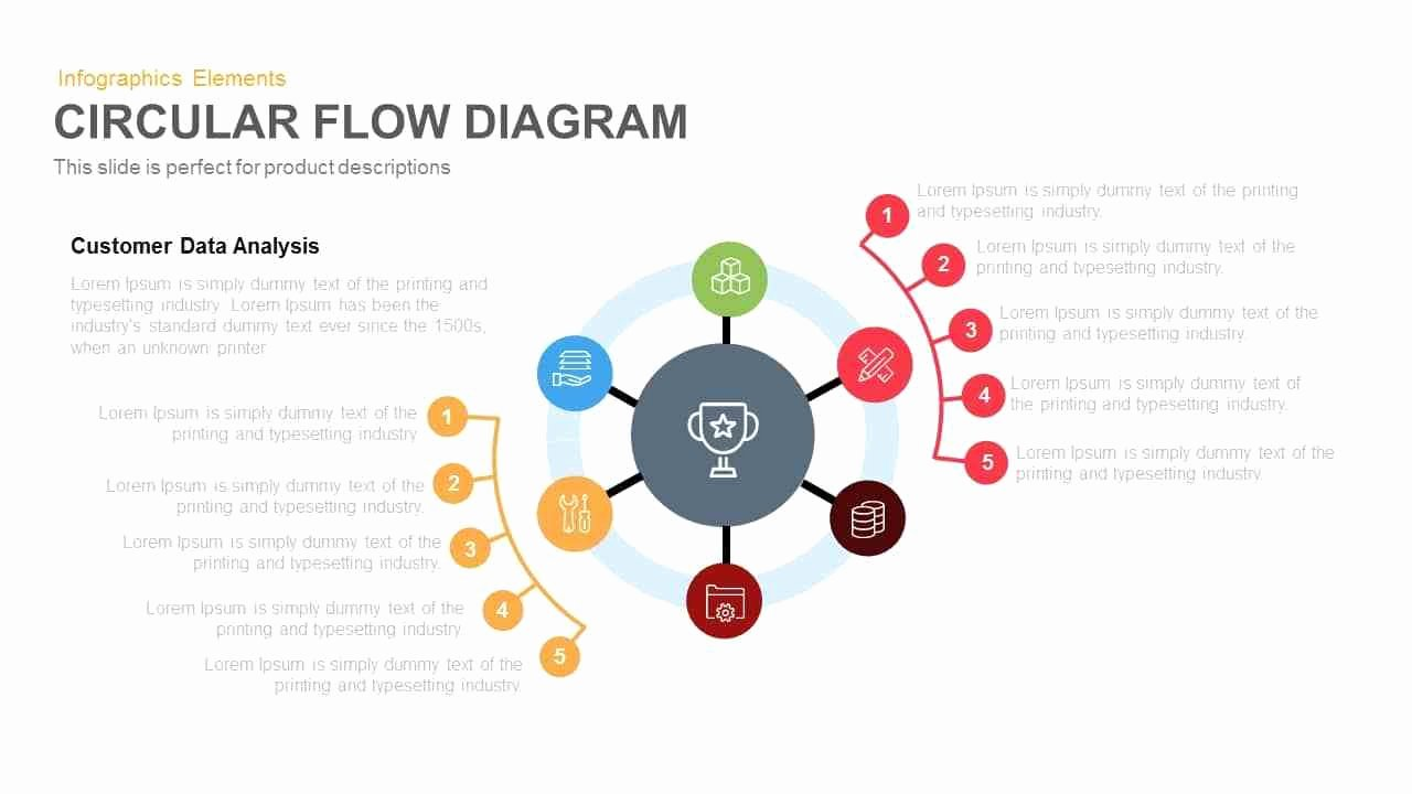 Circular Flow Chart Template Beautiful Circular Arrows 5 Steps Powerpoint Diagram Slidemodel