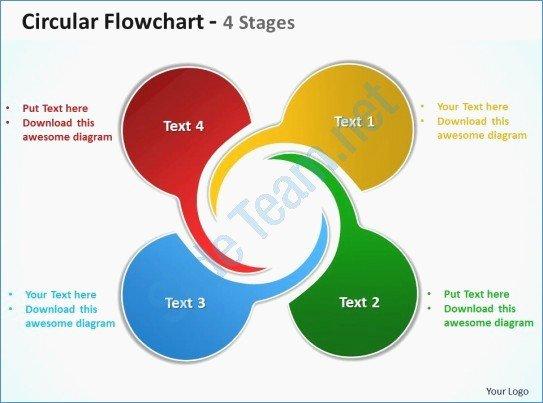 Circular Flow Chart Template Elegant Circular Flow Chart Template – Harddancefo