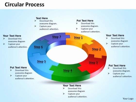 Circular Flow Chart Template Elegant New Data Flow Diagram software Engineering Ppt