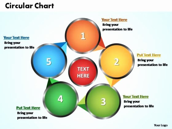 Circular Flow Chart Template Inspirational Circle Flow Chart Free – Answering the Three Economic