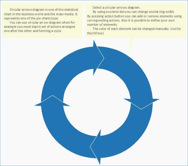 Circular Flow Chart Template Inspirational Powerpoint Circular Flow Diagram – Pontybistrogramercy