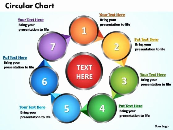 Circular Flow Chart Template New Circular Flow Diagram Powerpoint Template Car Wiring