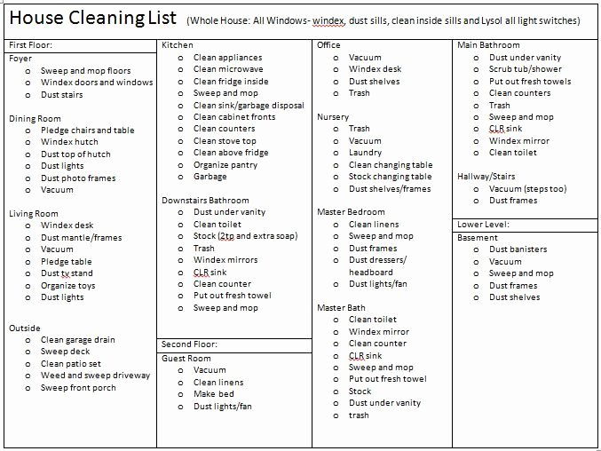 Cleaning Checklist Template Word Best Of 7 House Cleaning List Templates Excel Pdf formats
