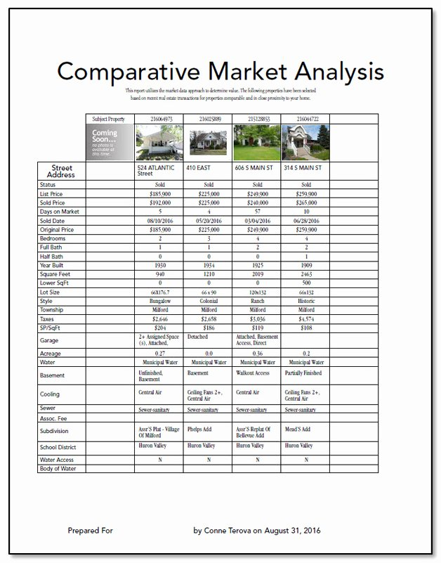 Cma Real Estate Template Beautiful New Parative Market Analysis Page — Scott S Tech Tips