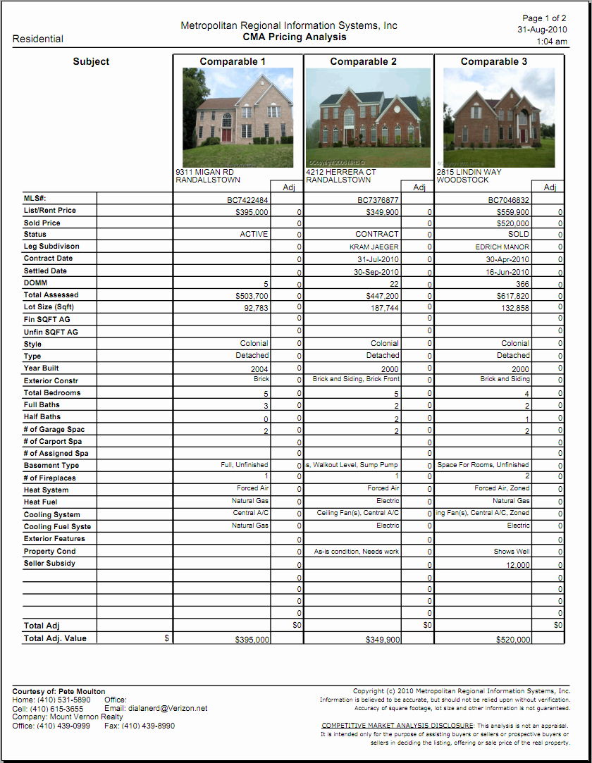Cma Real Estate Template Luxury Real Estate Home Buyer Columbia Howard County Md Bpo