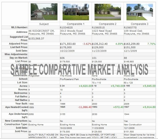 Cma Real Estate Template Luxury What is My Home Worth Realestate Gizmo fort Lauderdale