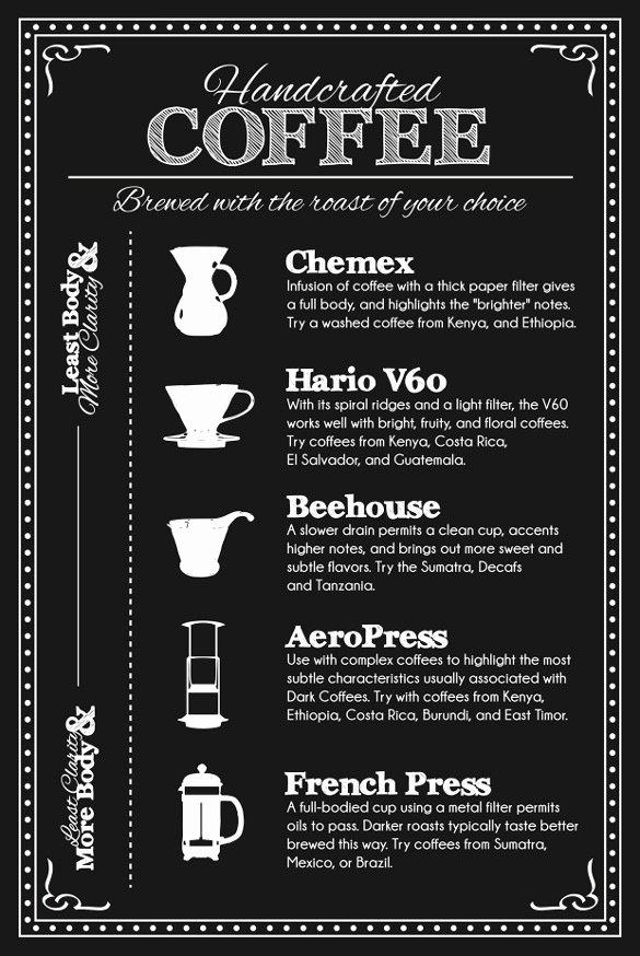 Coffee Shop Menu Template Best Of 20 Coffee Menu Templates – Free Sample Example format