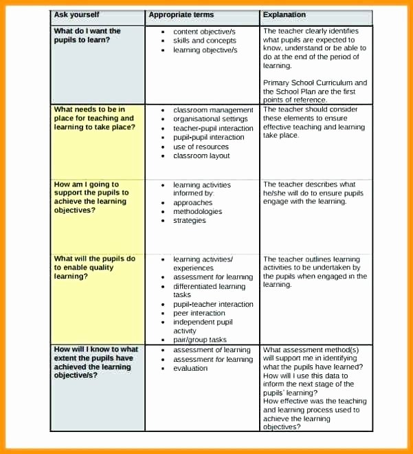 College Lesson Plan Template Elegant College Lesson Plan Template Word – Ddmoon