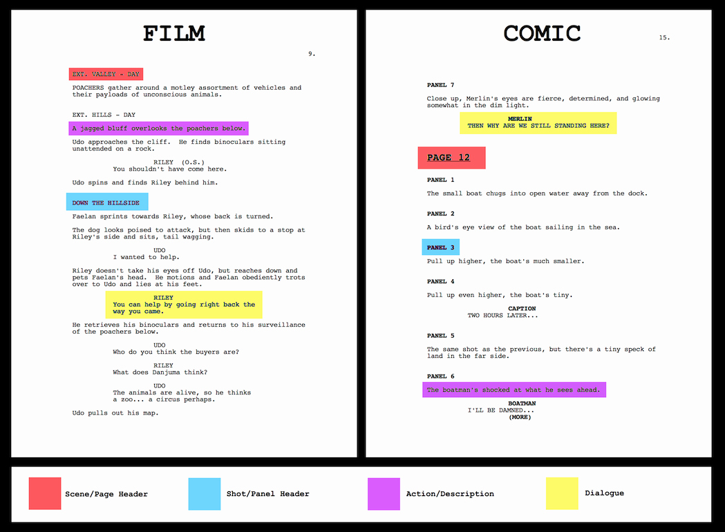 Comic Book Script Template Beautiful Play Script Template