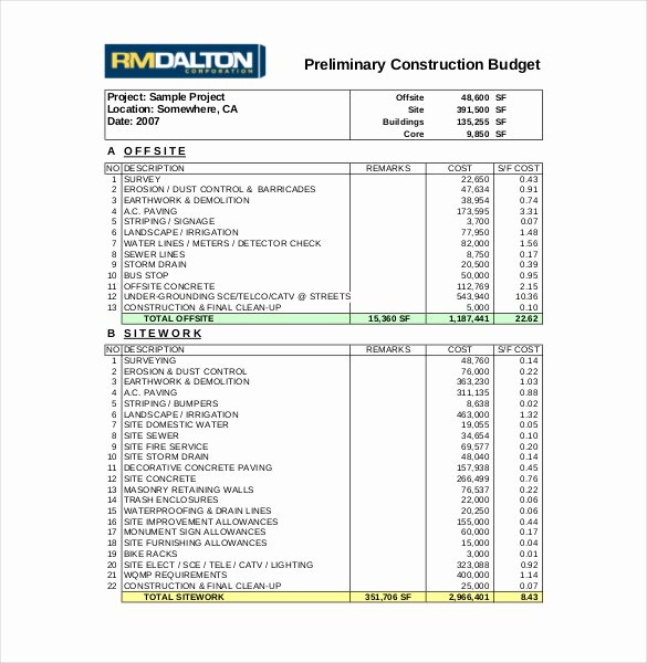 Commercial Construction Budget Template Awesome 12 Construction Bud Templates Doc Pdf Excel