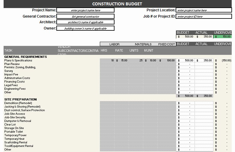 Commercial Construction Budget Template Luxury Construction Bud Template – Free Detailed Bud