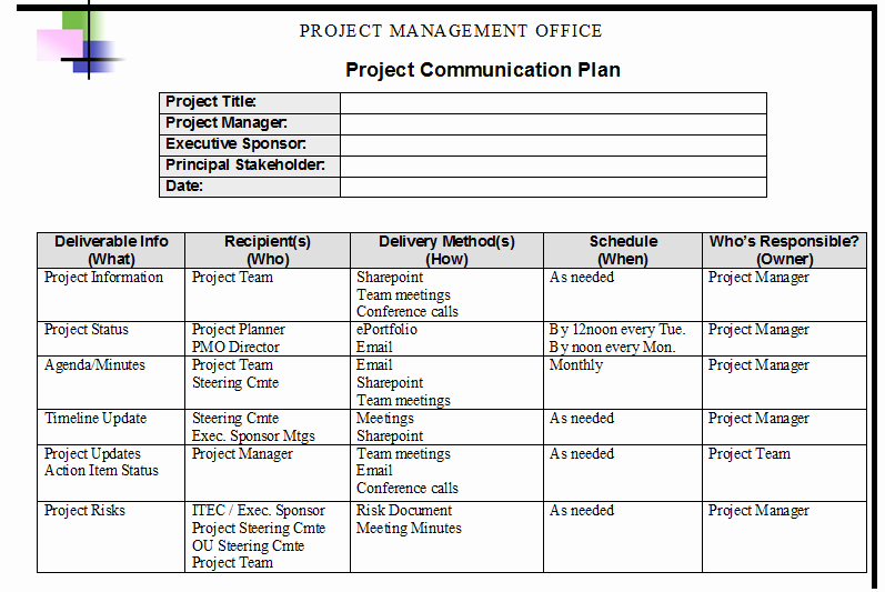 Communication Management Plan Template Awesome Project Management Munications Plan