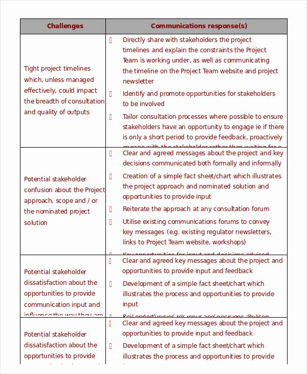 Communication Management Plan Template Awesome Project Management Template 10 Free Word Pdf Documents
