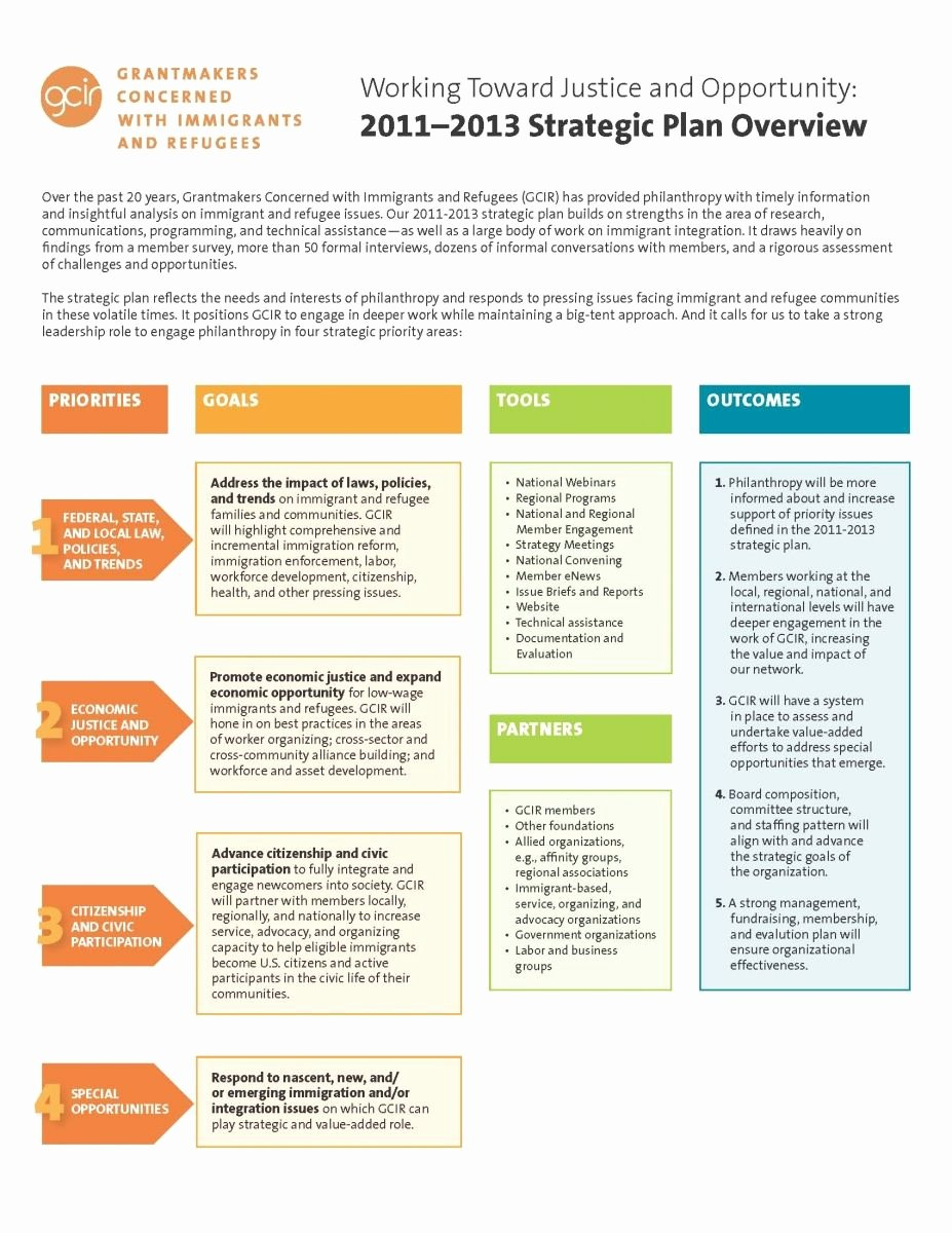 Communication Management Plan Template Beautiful Executive Munication Plan