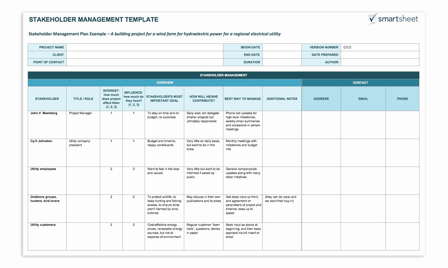 Communication Management Plan Template Elegant Munication Plan Template