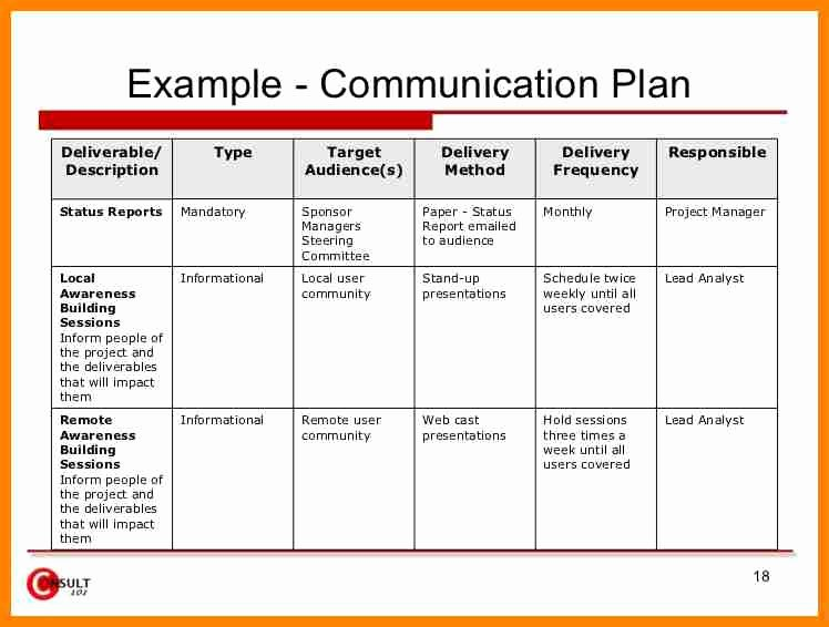 Communication Management Plan Template Fresh Munication Plan Template