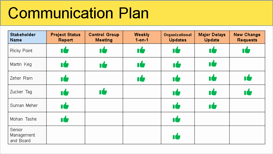 Communication Management Plan Template Fresh Stakeholder Management Plan Template Free Download Free